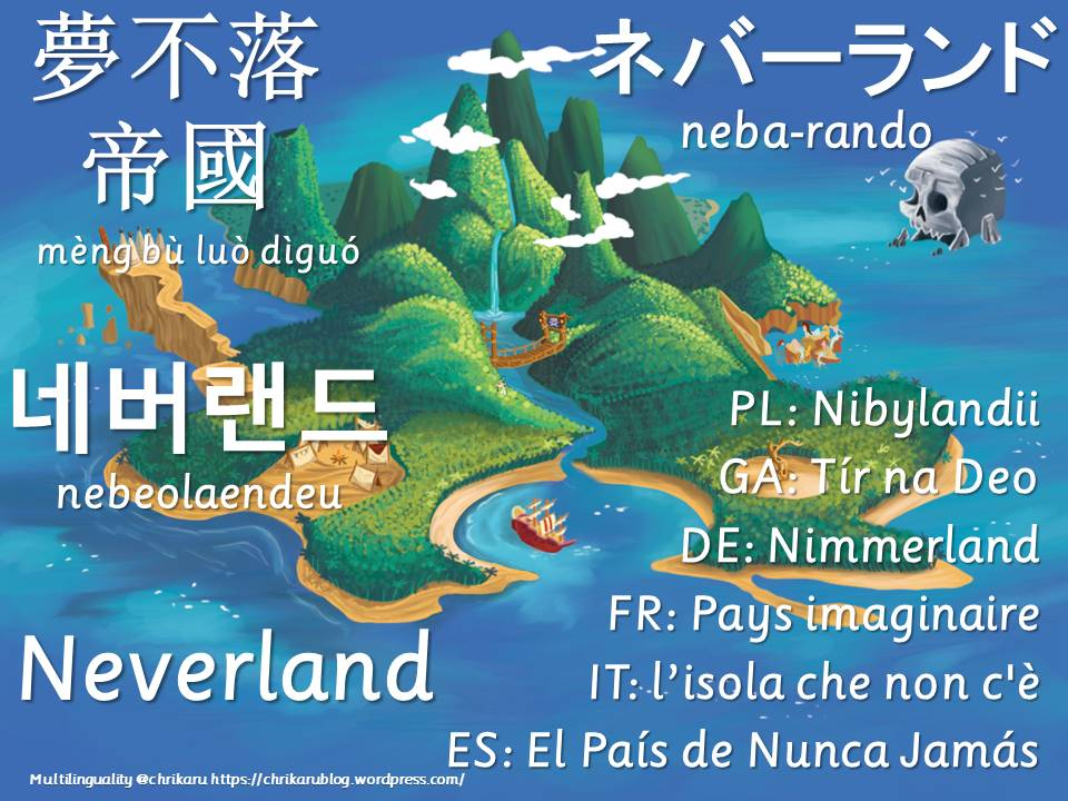 multilingual flashcards neverland