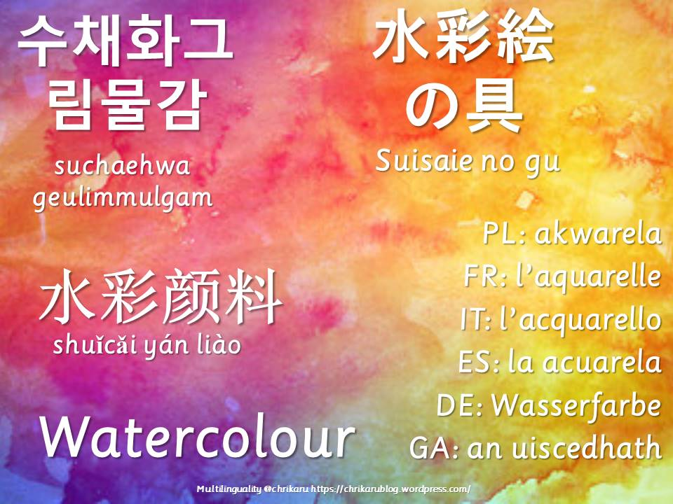 multilingual flashcards watercolour