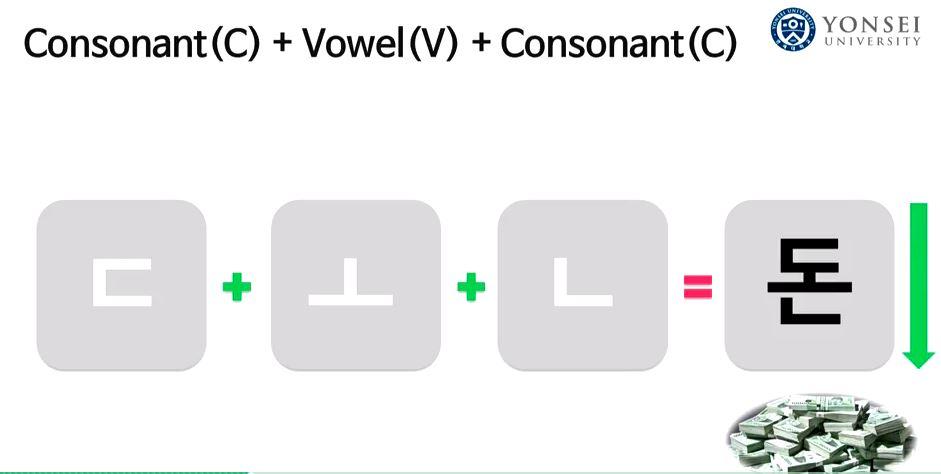 Korean Writing Syllables And Final Consonants Chrikaru Reads