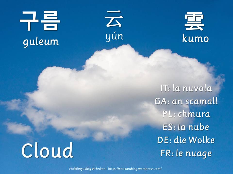 multilingual flashcards updated cloud