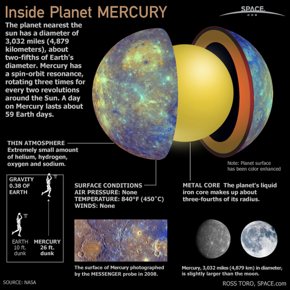 mercury-planet-profile-101111-02