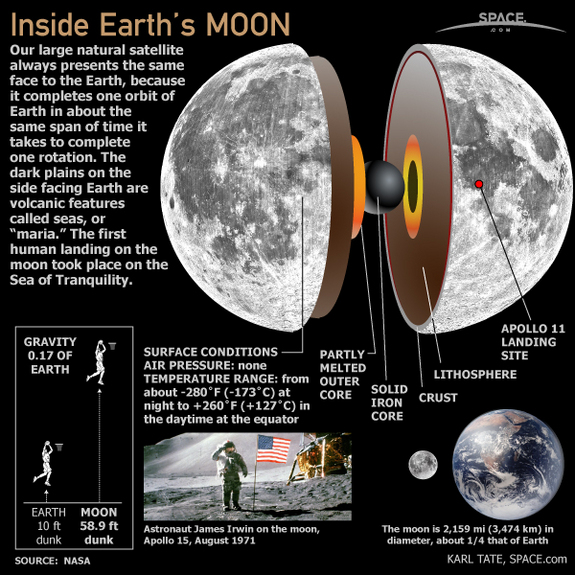moon-planet-profile-101111-02