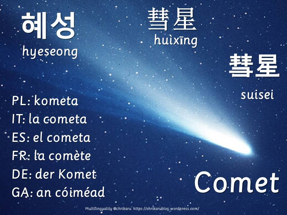 multilingual flashcards comet