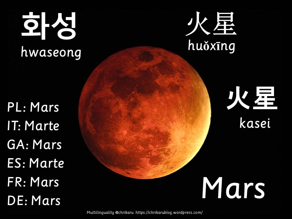 multilingual flashcards Mars