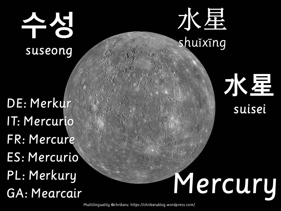 multilingual flashcards mercury