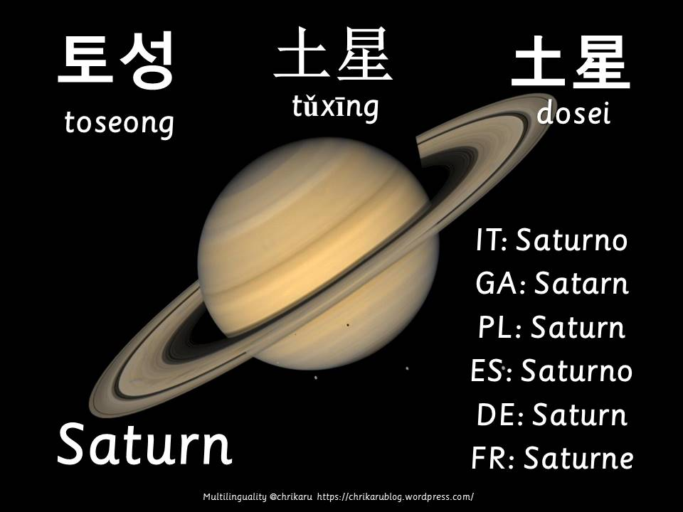 multilingual flashcards saturn