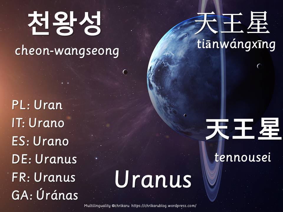 multilingual flashcards uranus