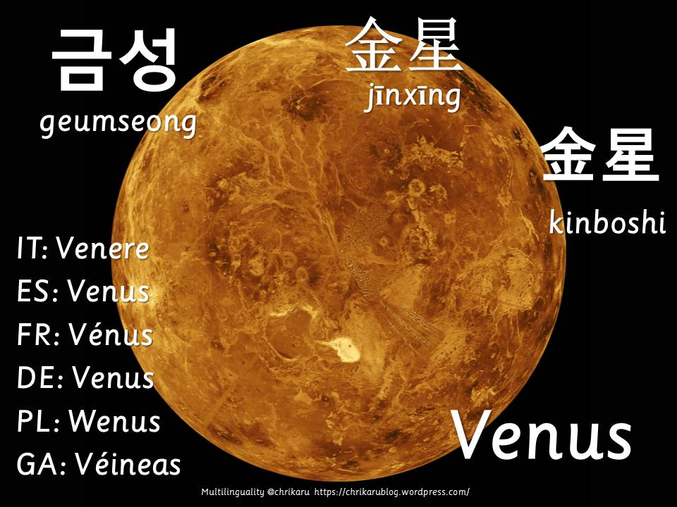 multilingual flashcards venus