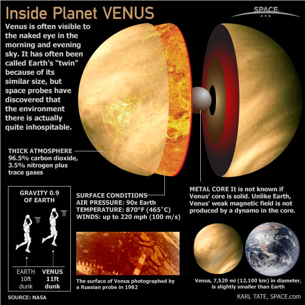 venus-planet-profile-101111-02