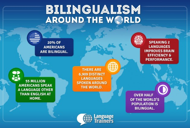 bilingualism-630x425