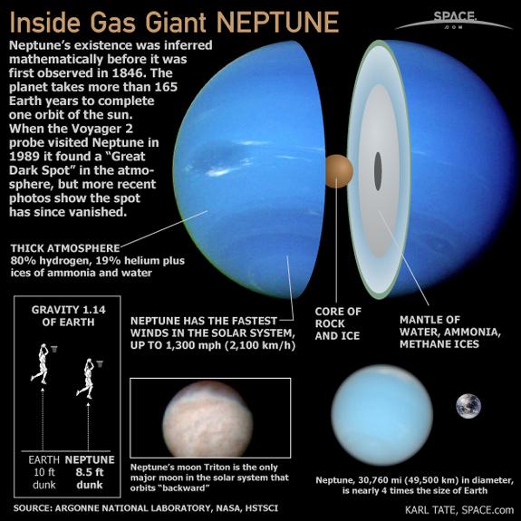 neptune-planet-profile-101111-02
