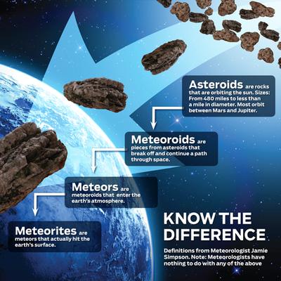 meteors tumblr_nl0rxuEmFu1upjgz7o1_400