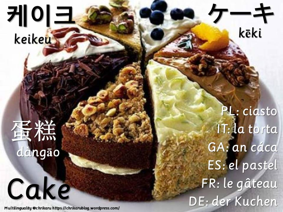 multilingual flashcards cake