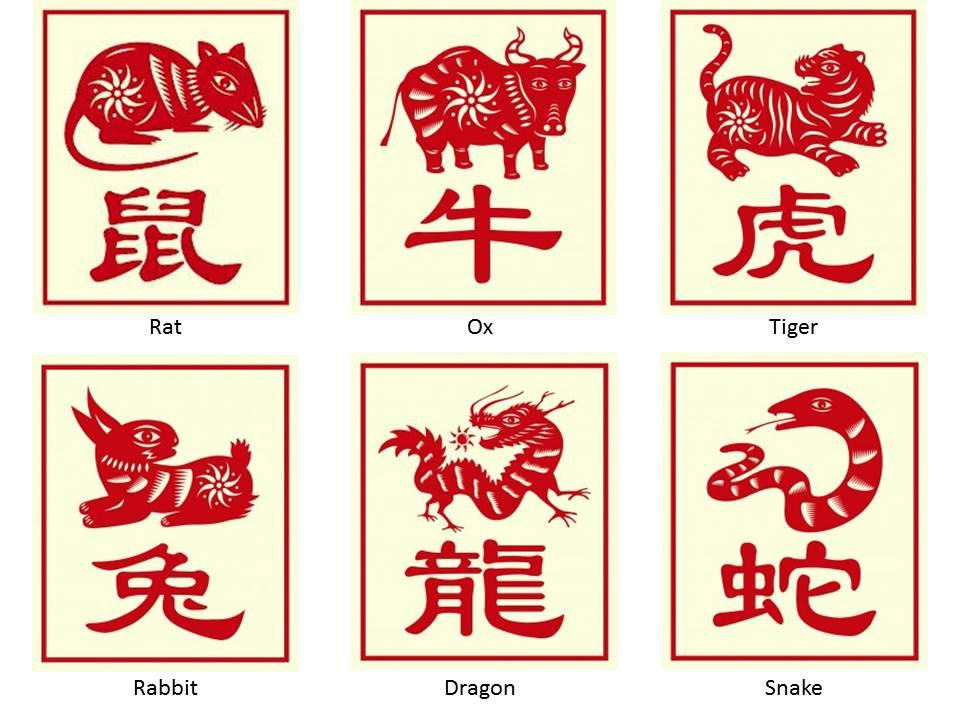 Chinese Zodiac1